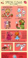 Food Clowns 3: Special Clowns