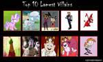 My Top 10 Most Lamest Villains