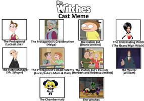 My Recast Version of the Witches by Toongirl18