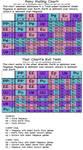 Pony Mating Chart