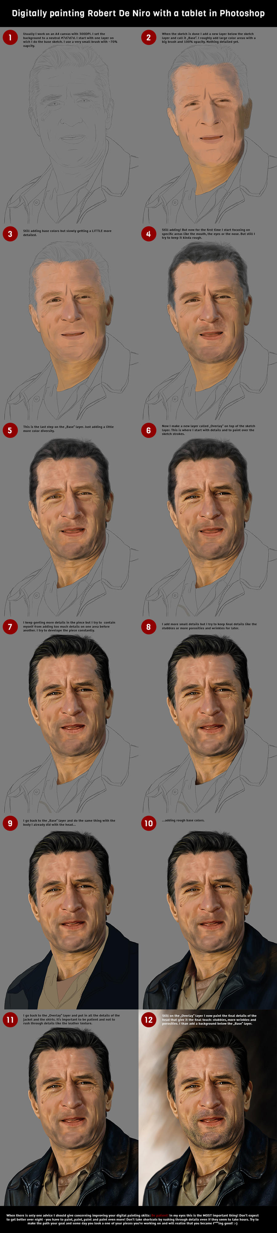 Step-by-step Digital Painting: Robert De Niro by 5IC