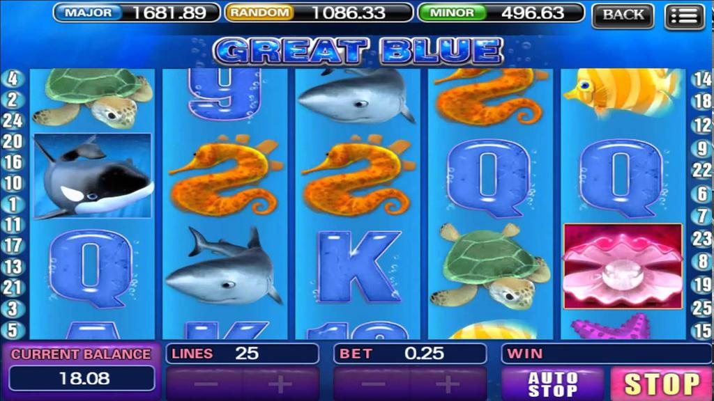 Tips Untuk Pemula Dalam Permainan Slot Game Online by vahncres on DeviantArt