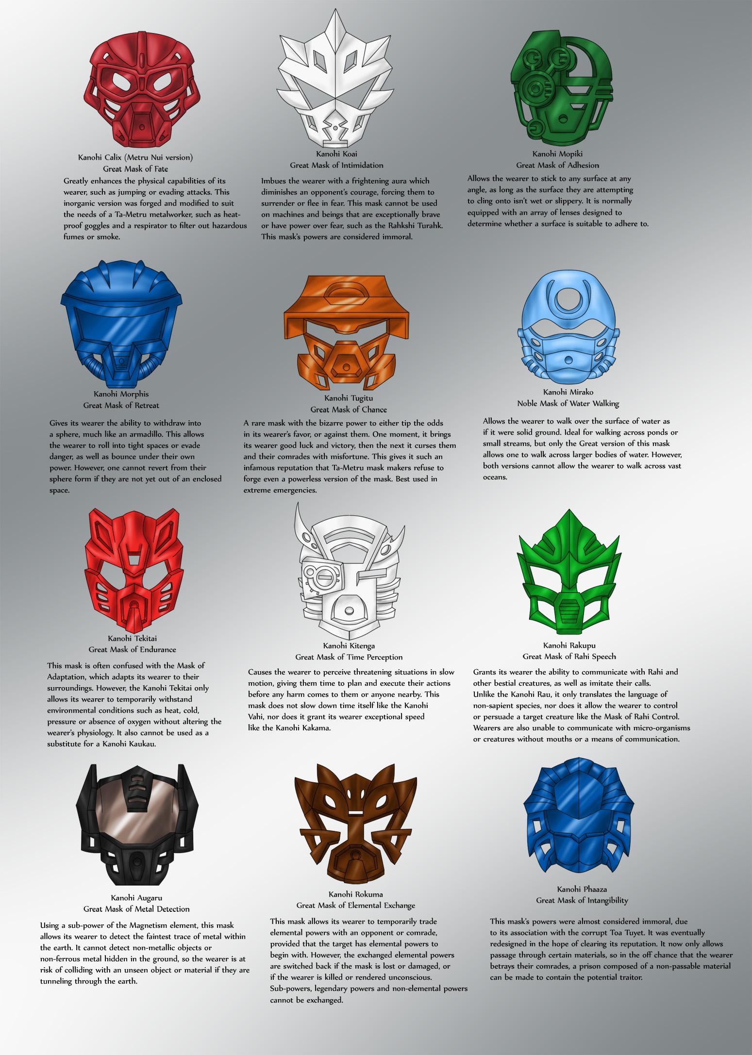 bionicle how to make a custom mask