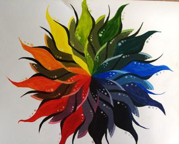 Color Wheel By Kareen On DeviantArt