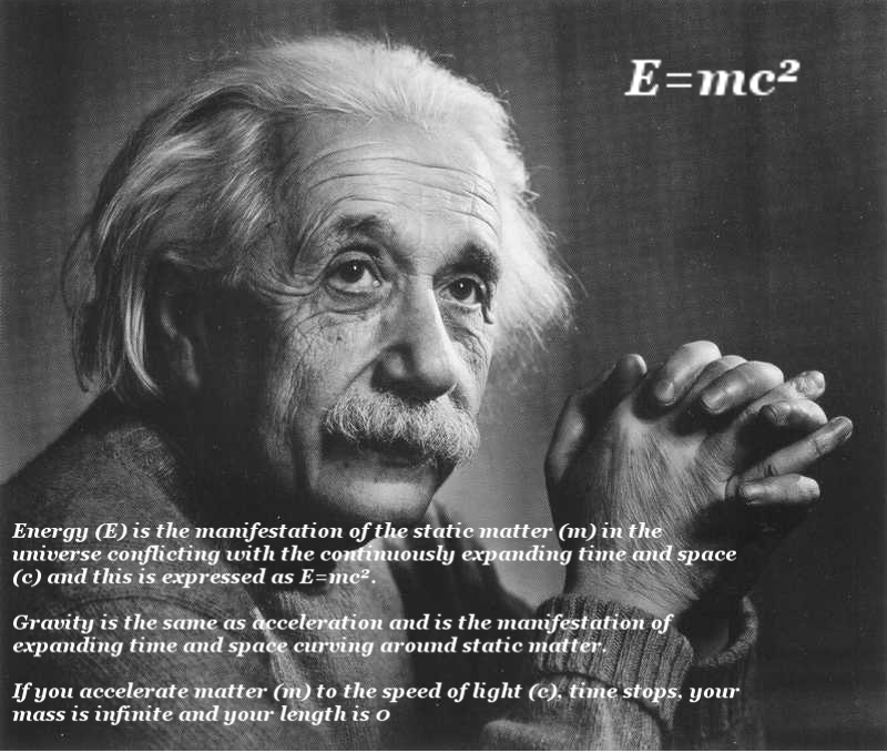 Theory Of Relativity By Kattejuice On DeviantArt
