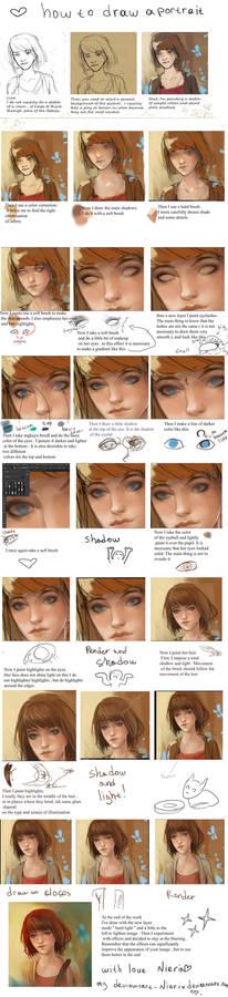 How to draw a portrait ^_^ tutorial