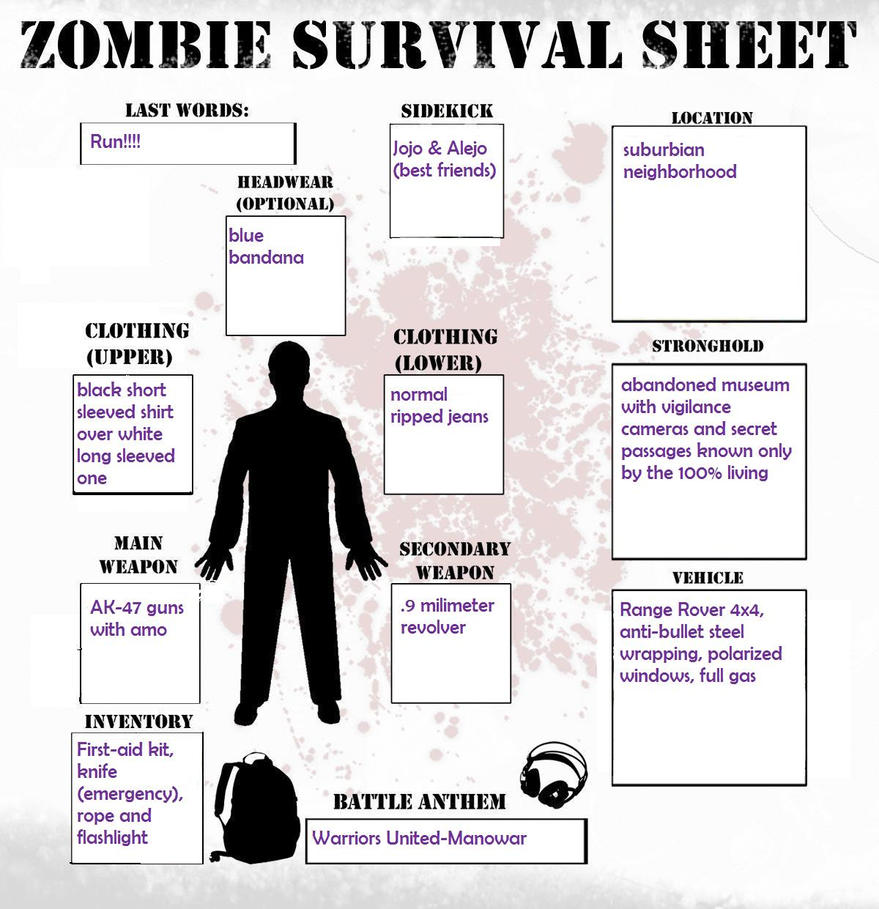 Zombie Survival Guide by Shaggyrapper on DeviantArt