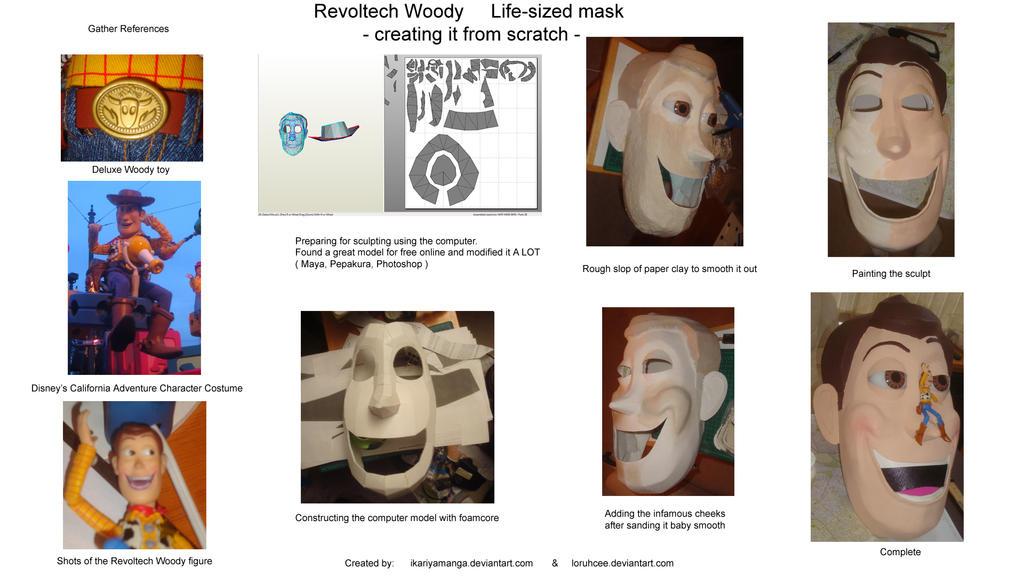 Creating Revoltech Woody by IkariyaManga