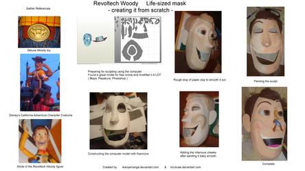 Creating Revoltech Woody