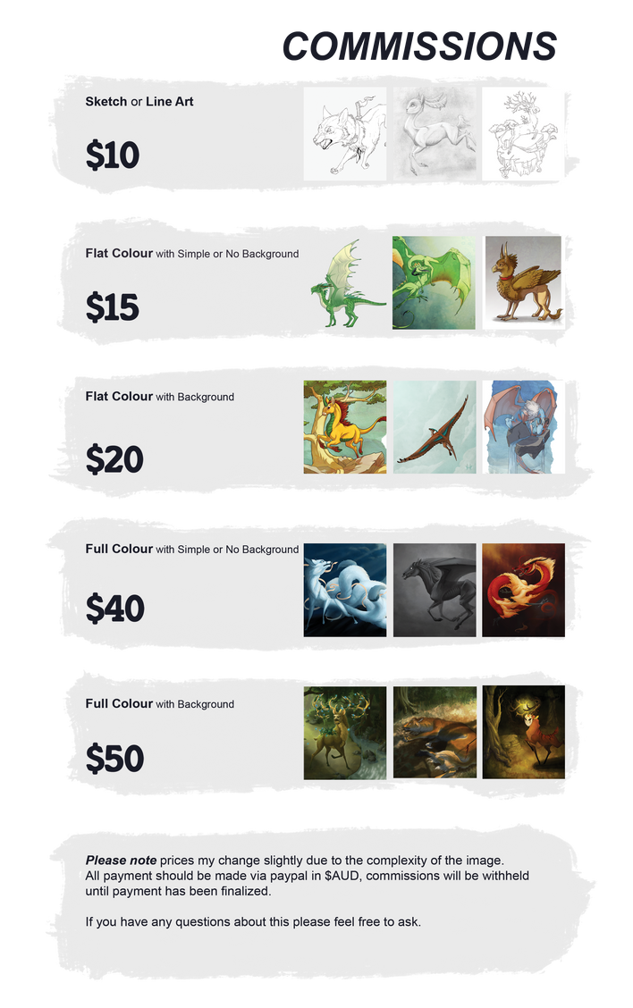 Commission Prices by Bueshang