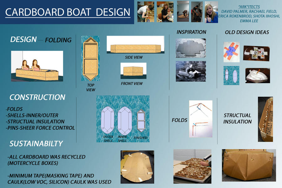 Cardboard boat design- by deafield on DeviantArt