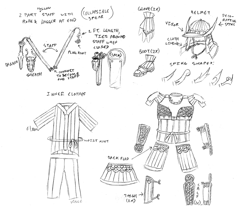 Armor Diagram By Tspoonami On Deviantart