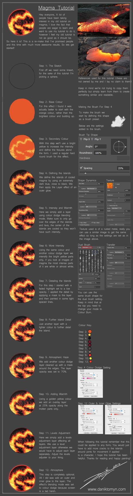 Magma Tutorial Redux by DanikYaroslavTomyn