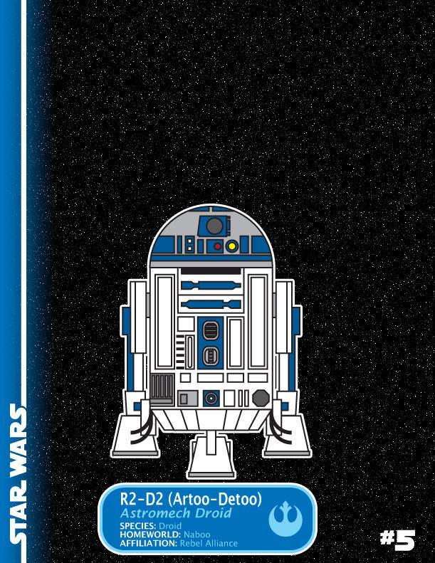 5 - R2-D2 - Astromech by shane613