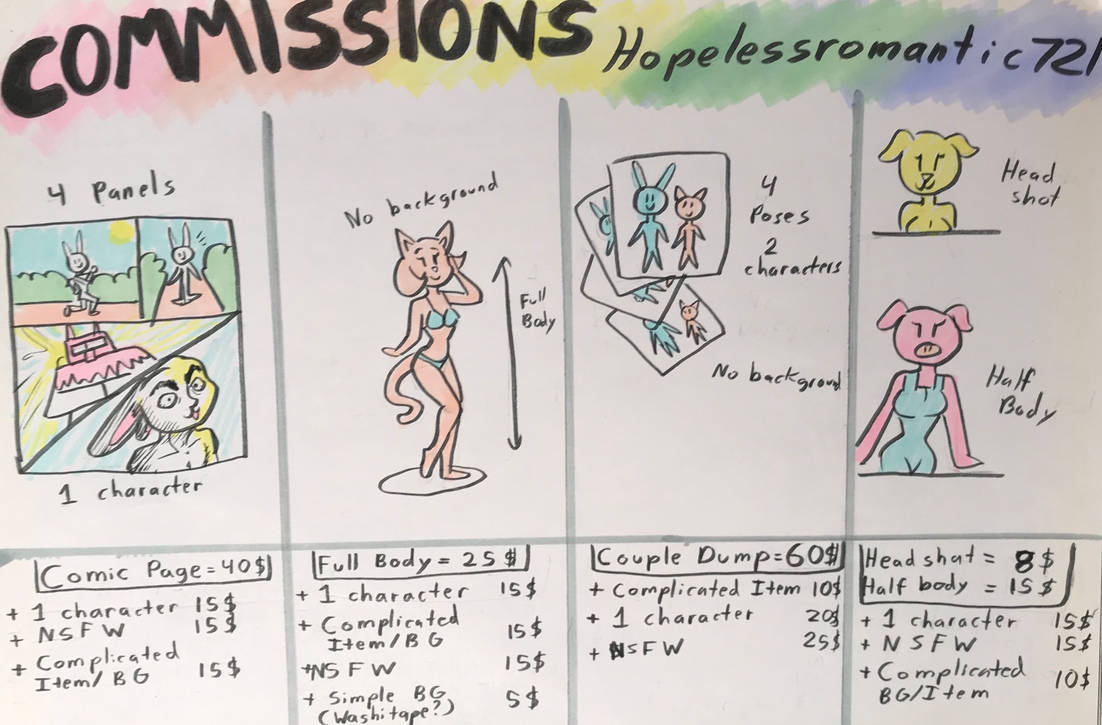 New commissions prices 2020