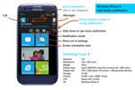 Samsung Focus 8