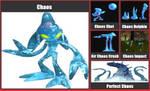Smash Bros. Moveset Idea: Chaos