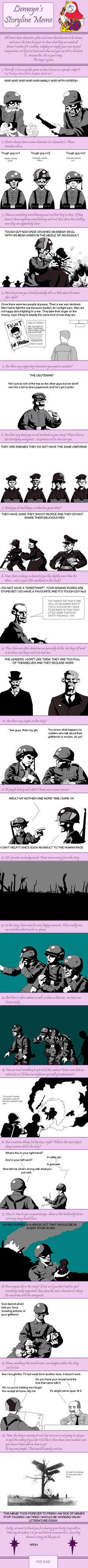 Storyline Meme by AngusMcLeod