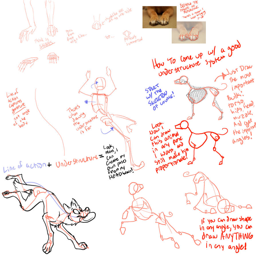 Tutorial- More on underdrawing by Fyuvix