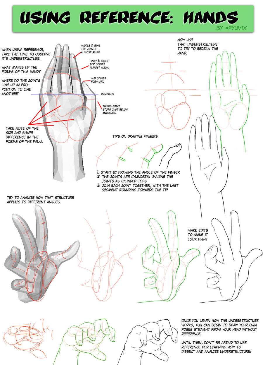 Tutorial- Using Refs for Hands by ThirdPotato