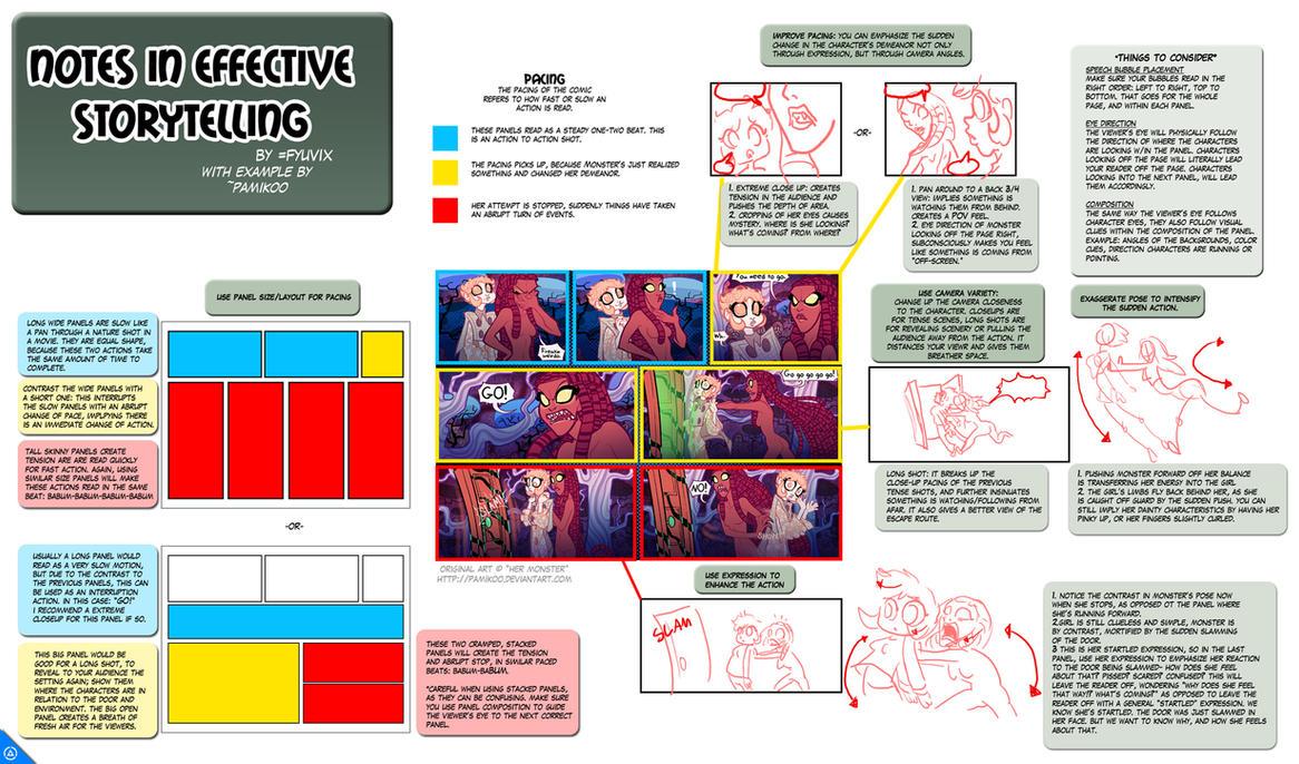 Tutorial-Effective Storytellig by Fyuvix