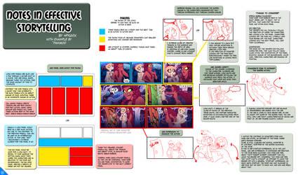 Tutorial-Effective Storytellig by ThirdPotato