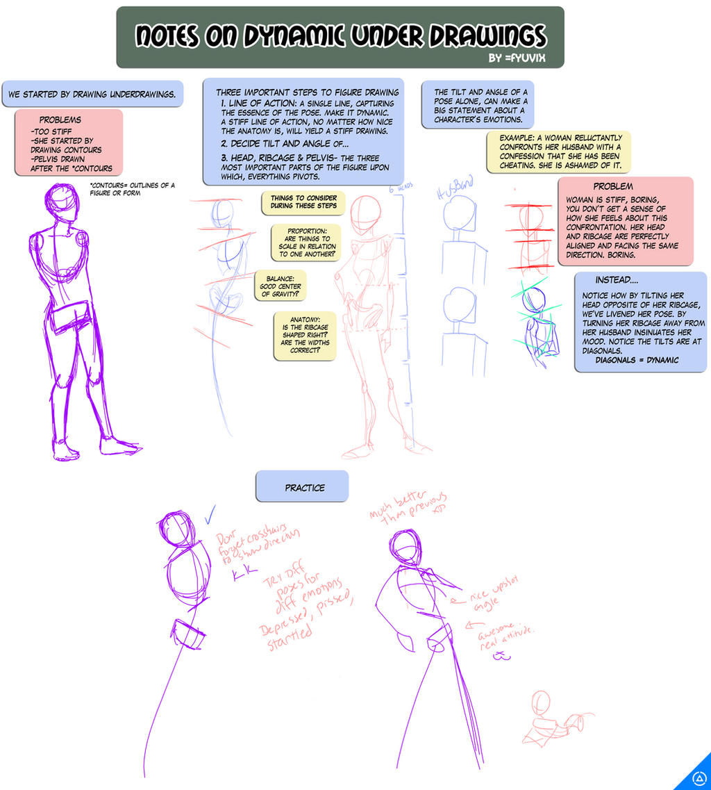 Tutorial- Dynamic Underdrawing by Fyuvix