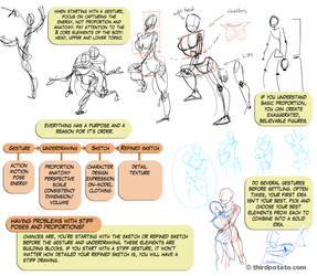 Notes on The Sketching Process by ThirdPotato