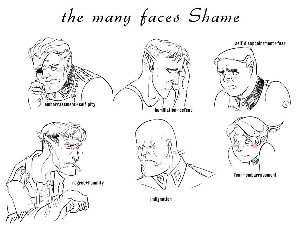 Mood facial chart