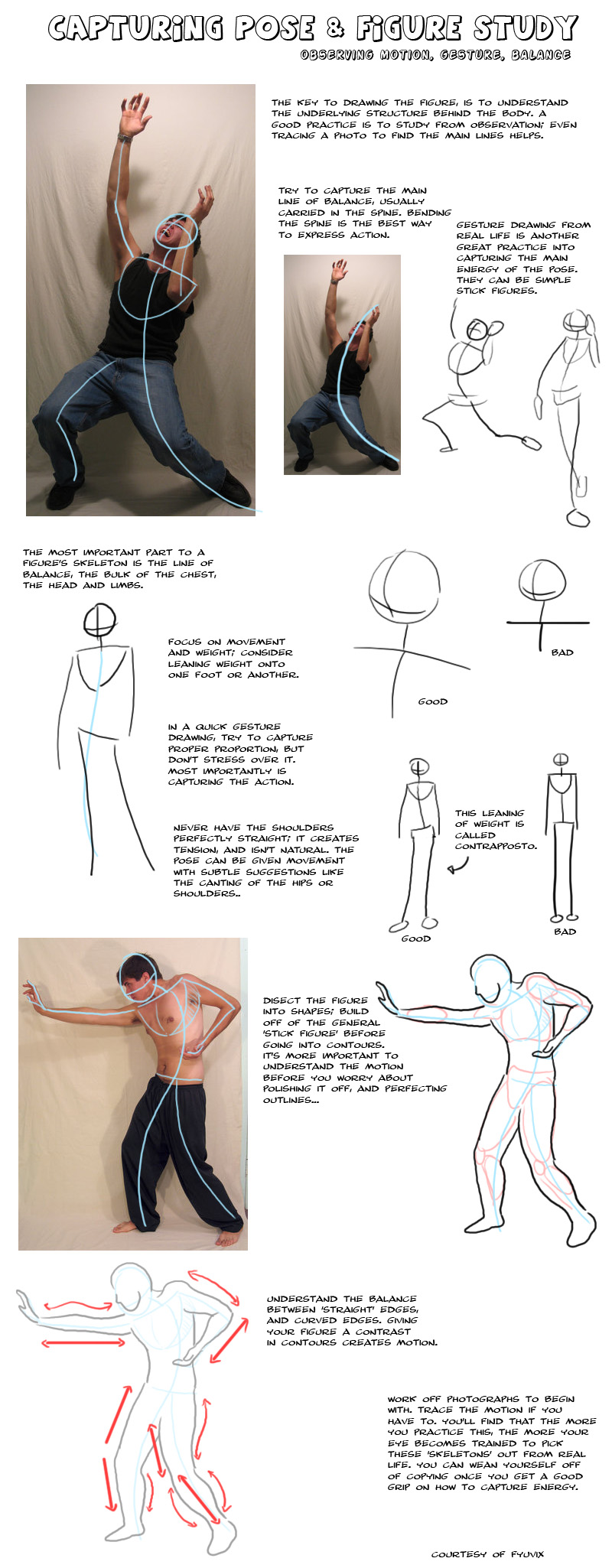 Advise Deviantart boob morph