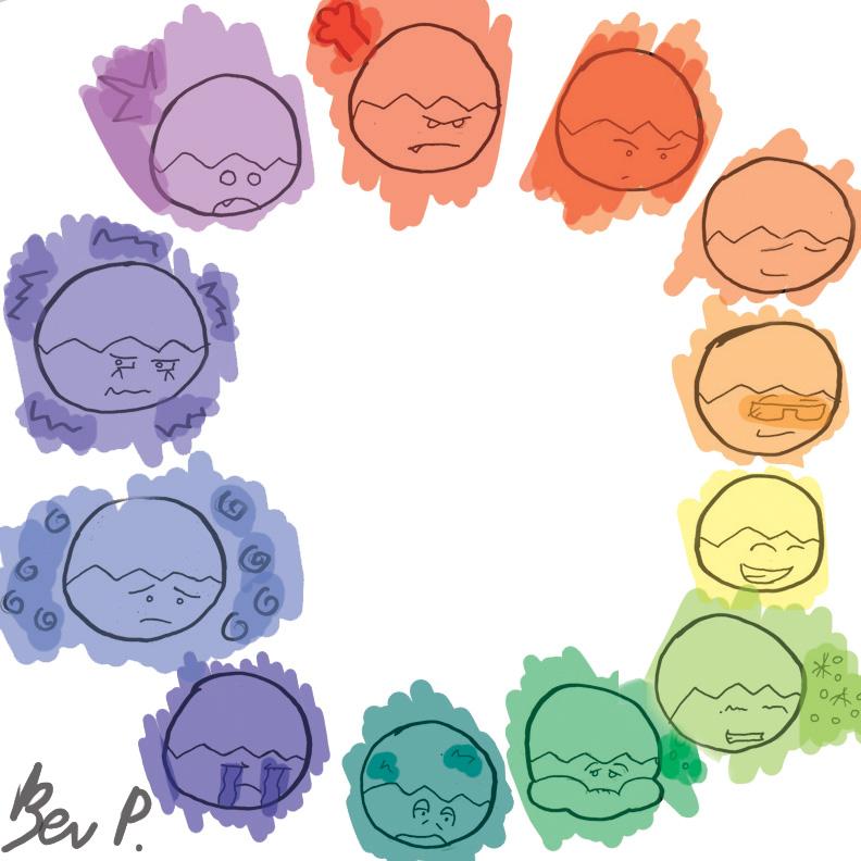 Emotion Color Wheel By JigSawFox