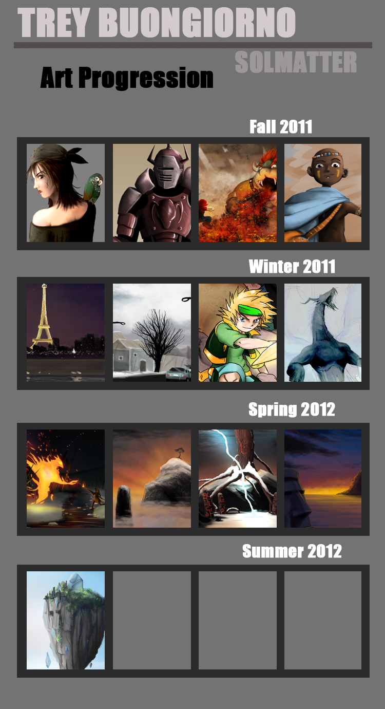 Art Evolution (Fall 2011- in progress) by SolMatter