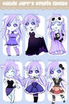 Candy Jarr: Lenore Outfit Meme