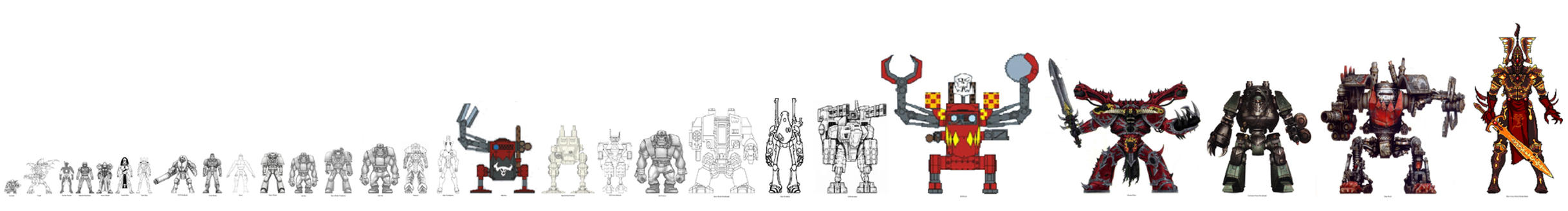 Height comparison - Species and Walkers by Hebime