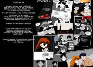Chapter Review: 13