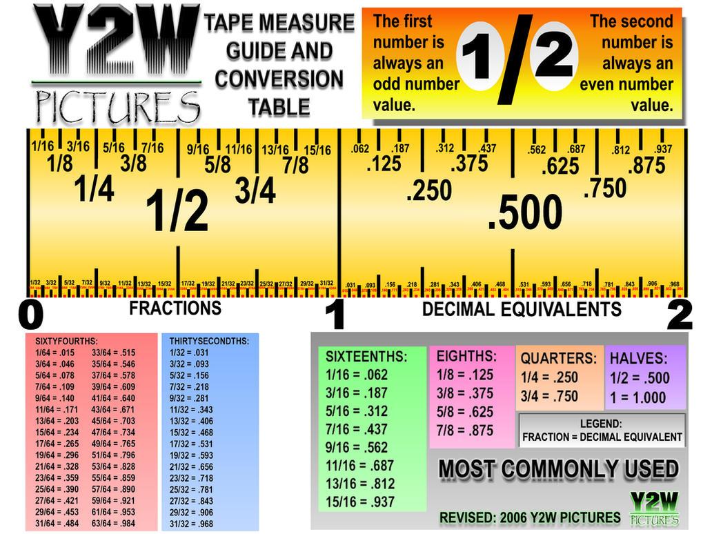 Tape Measure Guide By Y2w On Deviantart