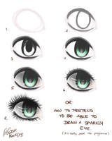 HOW TO DRAW AN EYE IN SEVEN EASY STEPS.