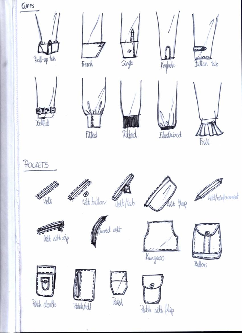 First Steps In Fashion Designing By Charlotte1276 On Deviantart