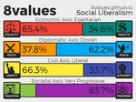 My 8values Results by AlexFRD