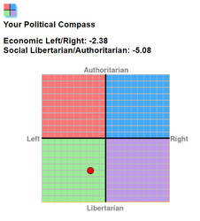 My Political Compass