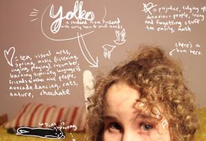 Yolko's Profile Picture