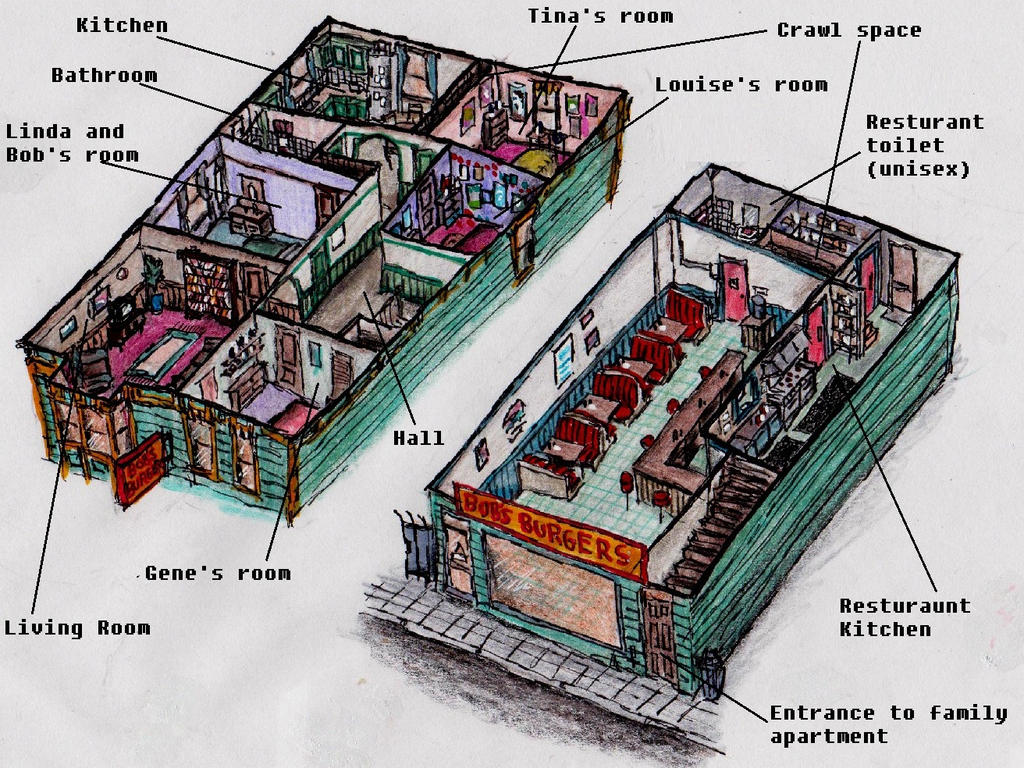 Bob 39 s burgers restaurant by hebbybobdige on deviantart for Bob house plans