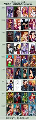 2007-2015 Improvement meme by AerianR