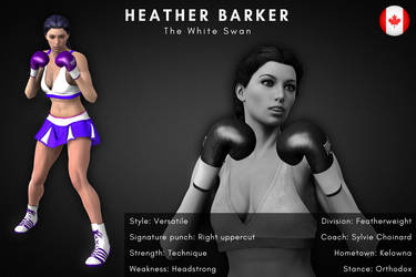 Fighter card: Heather Barker by alesiaboxing