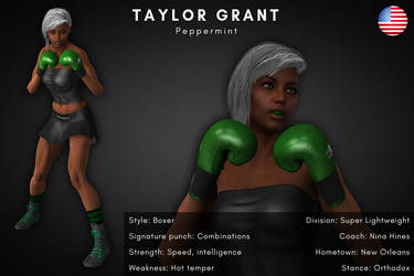 Fighter card: Taylor Grant by alesiaboxing
