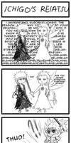 Deicide 20: Ichigo's Reiatsu