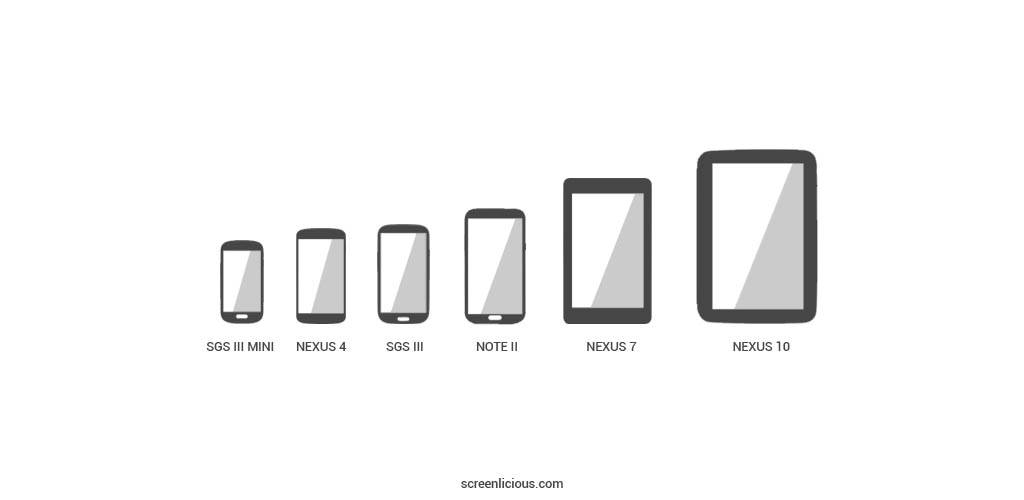 Devices.