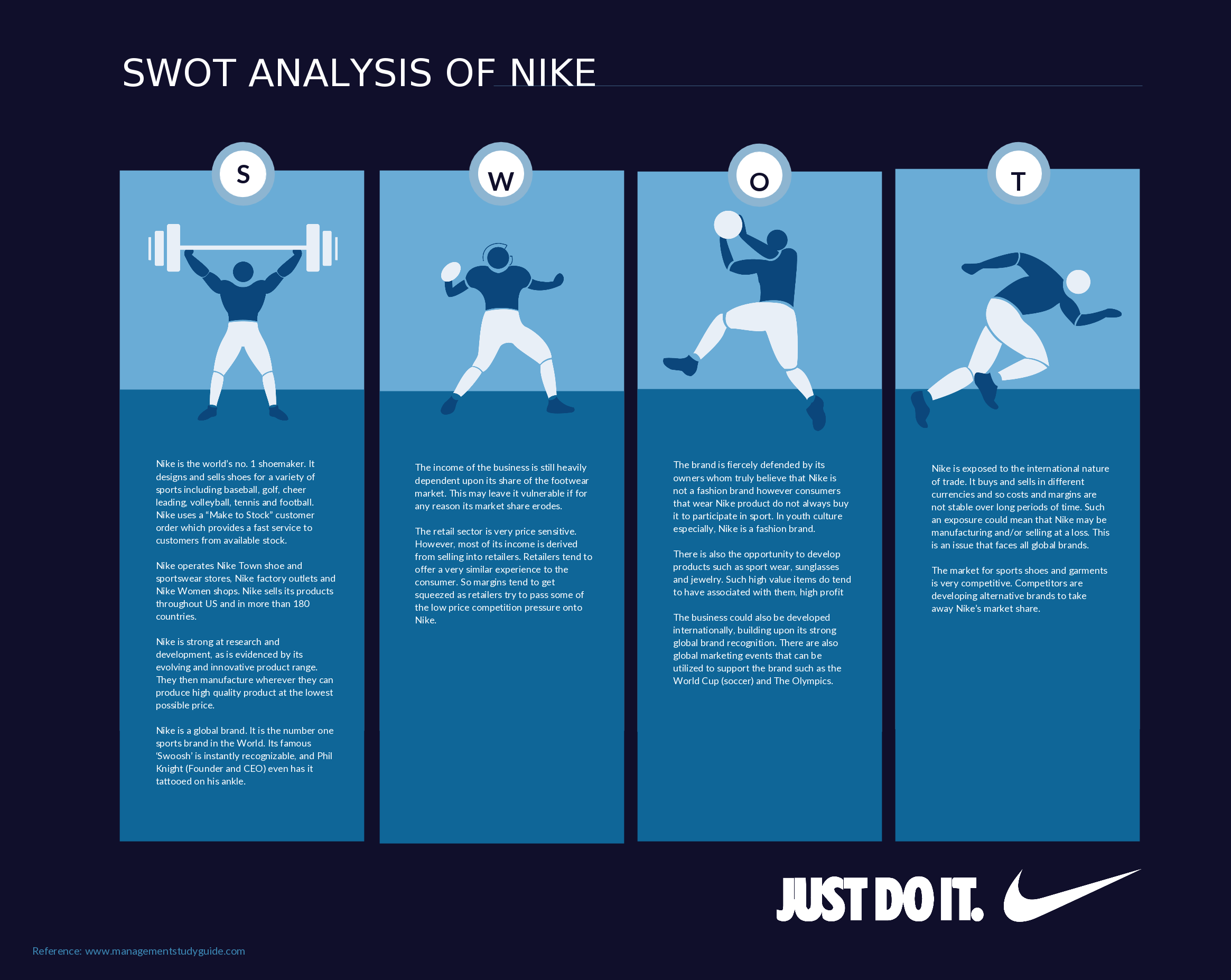 an analysis of the topic of the nike company Compare top competitors and peers of nike inc b nke including market cap, net income and key ratios.