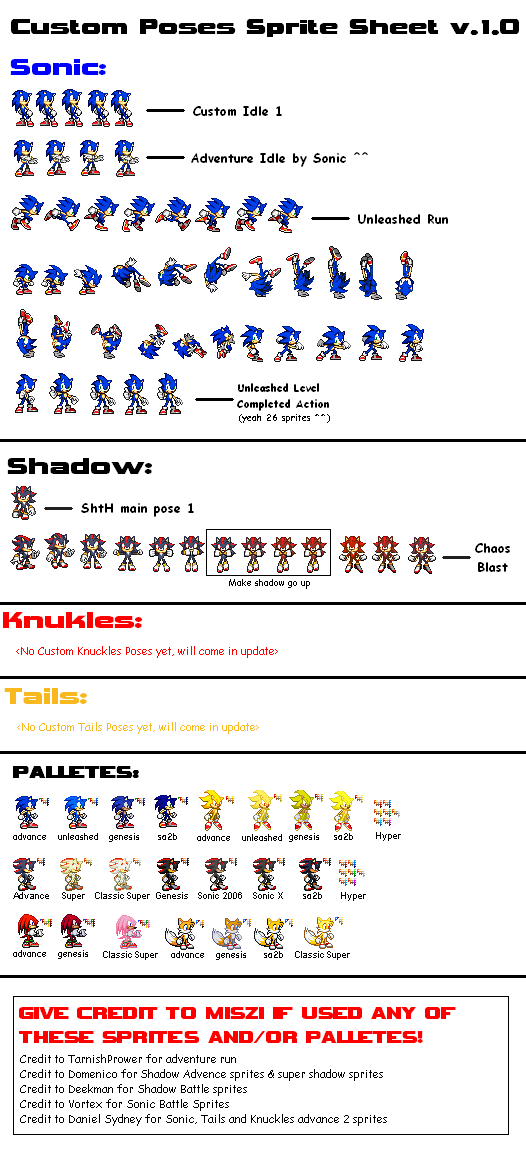 Custom Poses Sprite Sheet v1.0 by Miszi