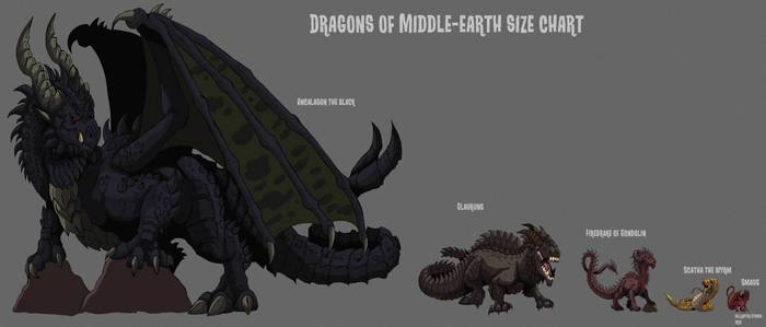 Dragons of Middle Earth Size chart